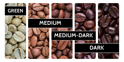 Simple Coffee roast preference